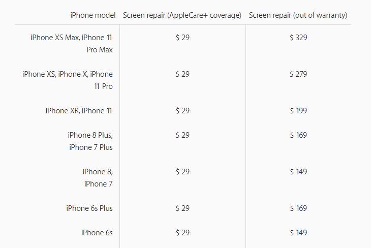 Giá thay màn hình iphone 11 của Apple