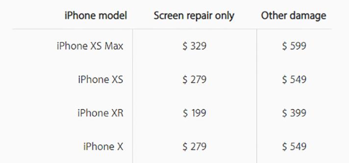 giá sửa chữa iphone X của hãng apple năm 2018